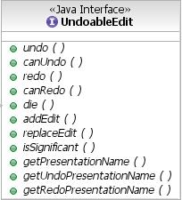 Interface UndoableEdit